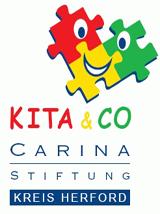 der direkte Weg zur Beschreibung des Projektes KITA und CO